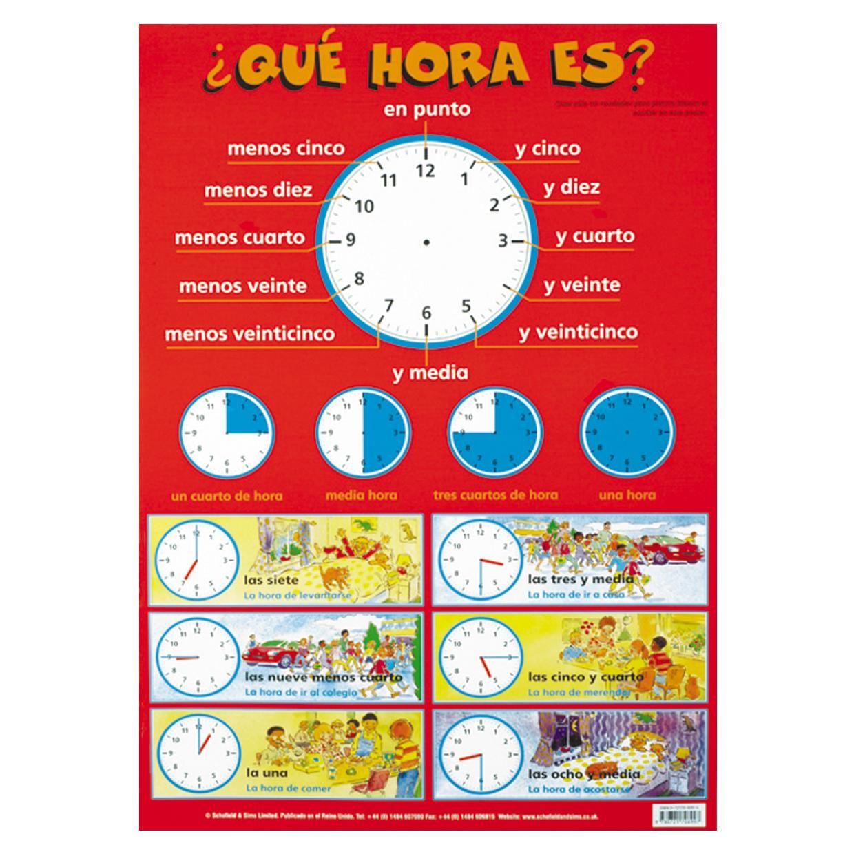 Poster Que Hora Es