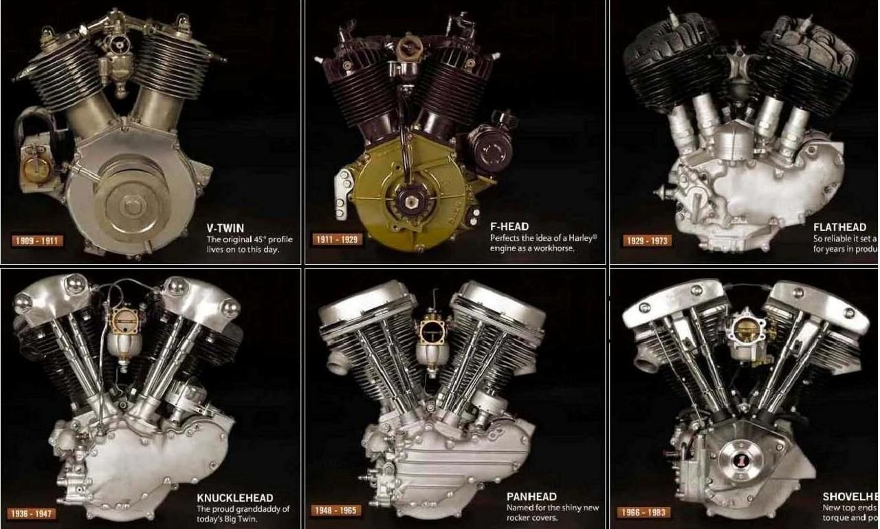 Knucklehead Vs Panhead Vs Shovelhead The Evolution