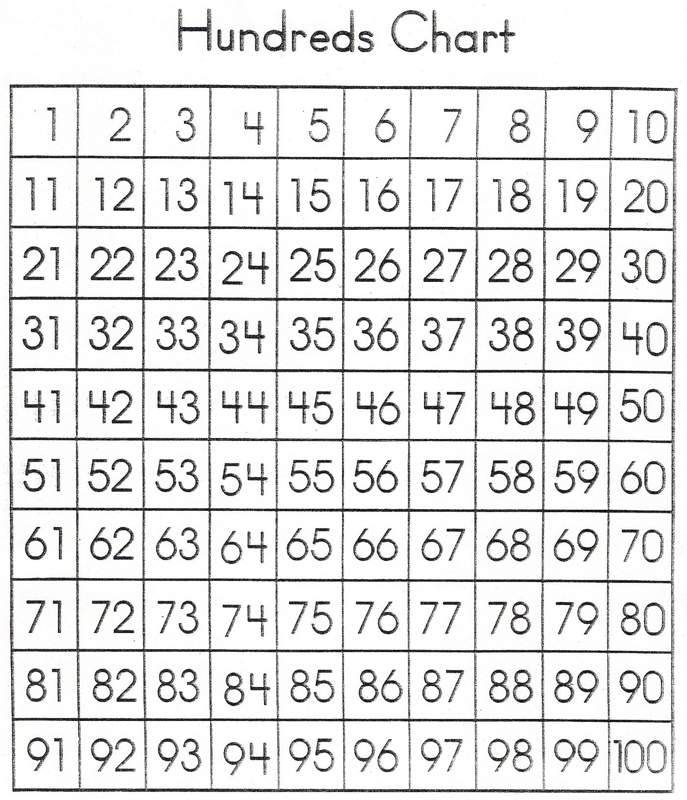 1 100 Number Chart Printable