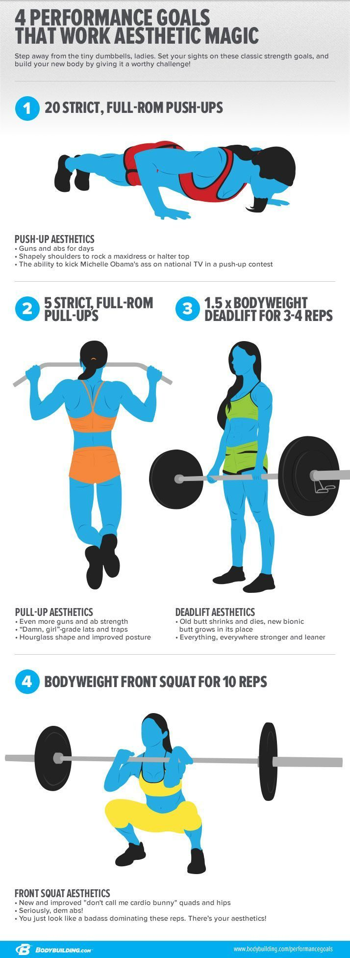 Strength Goals For A Beautiful Body Gorgeous body Strength and
