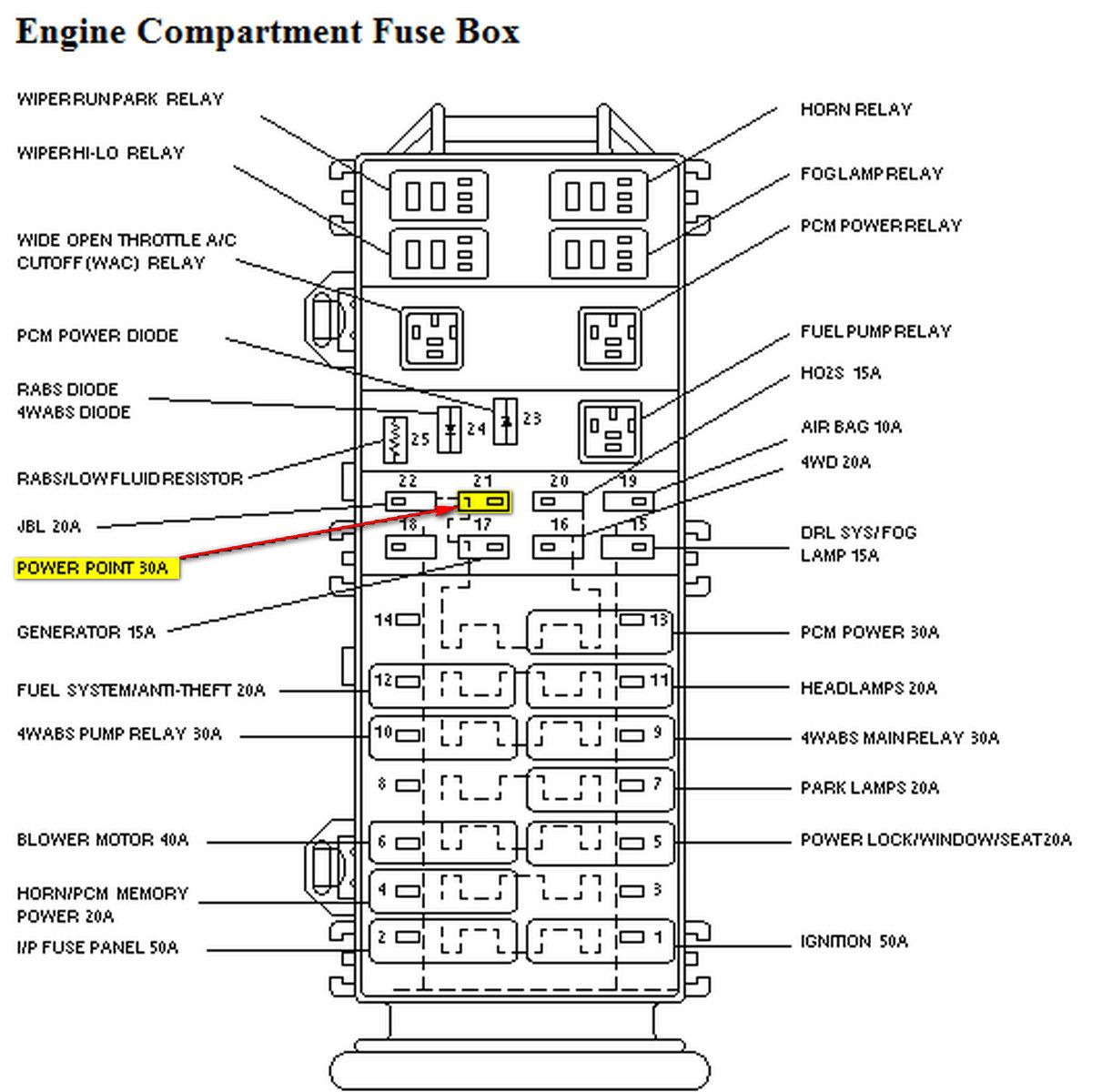 Ford Ranger Fuse Box Diagram Truck Part Diagrams