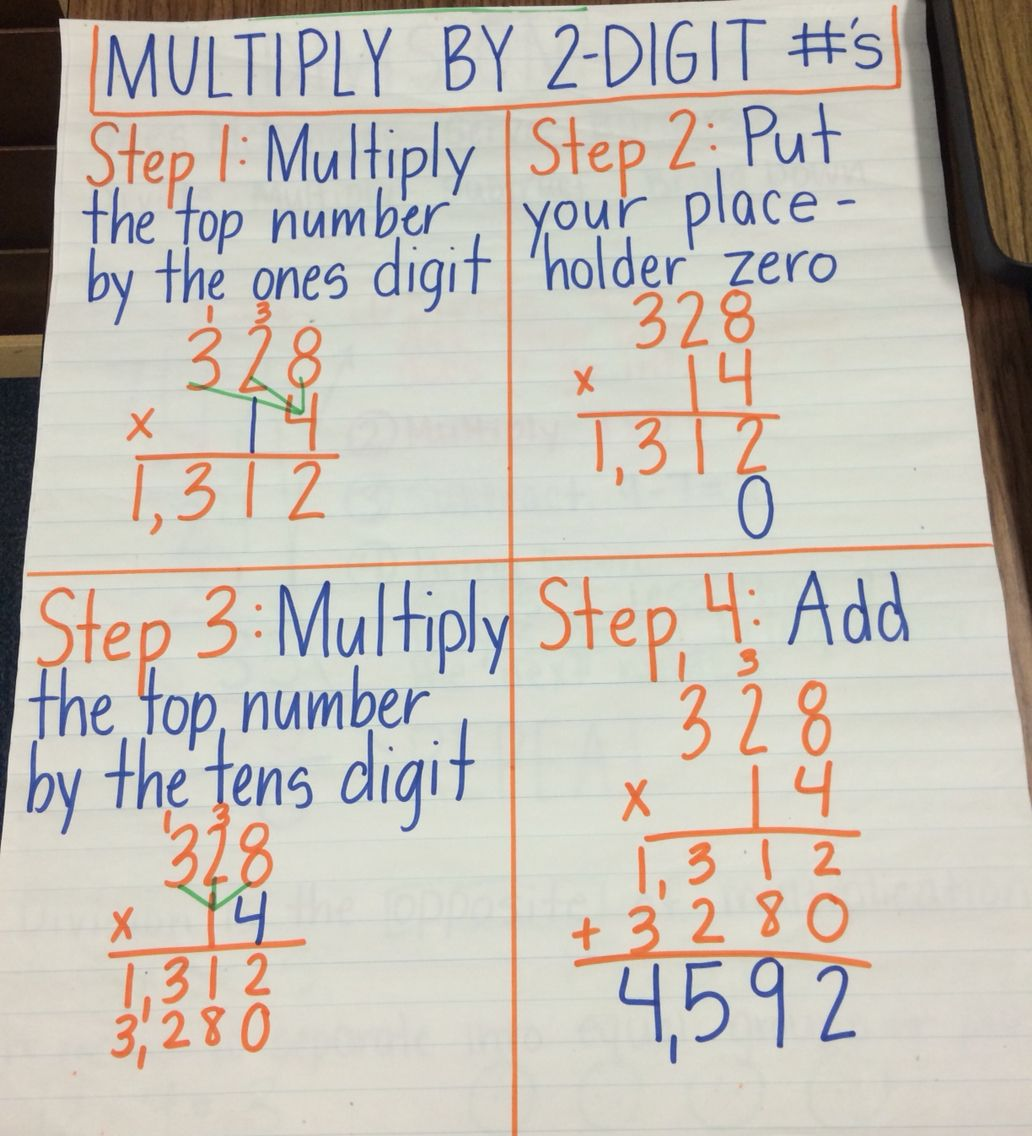 Multiplying By 2 Digit Numbers Anchor Chart Standard