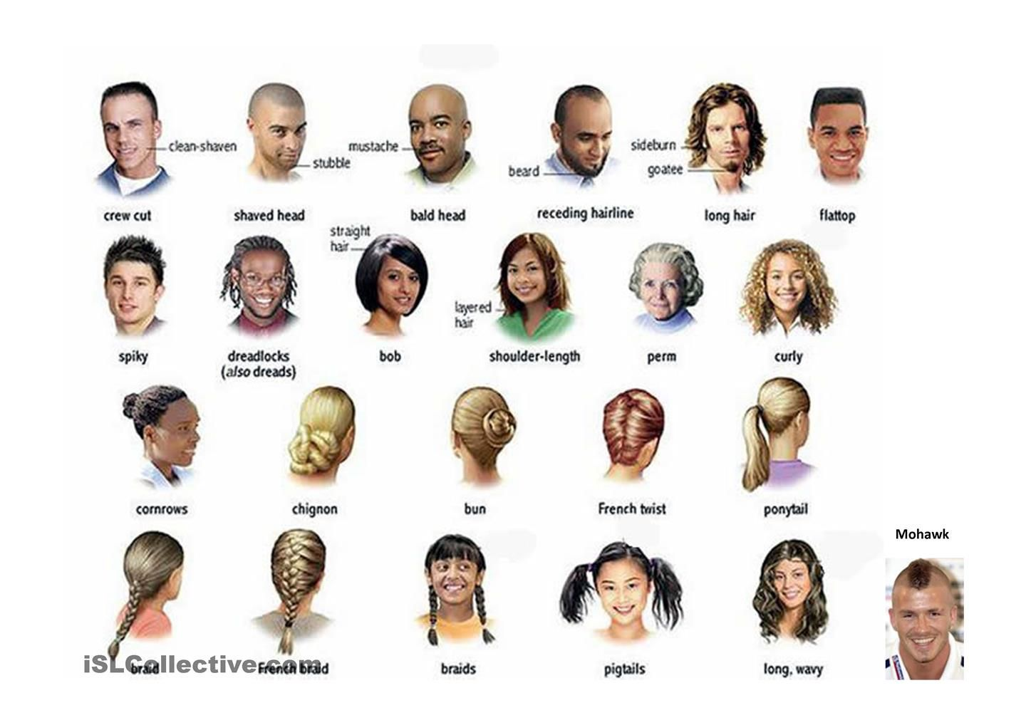 Adjectives For Describing People Hair Style