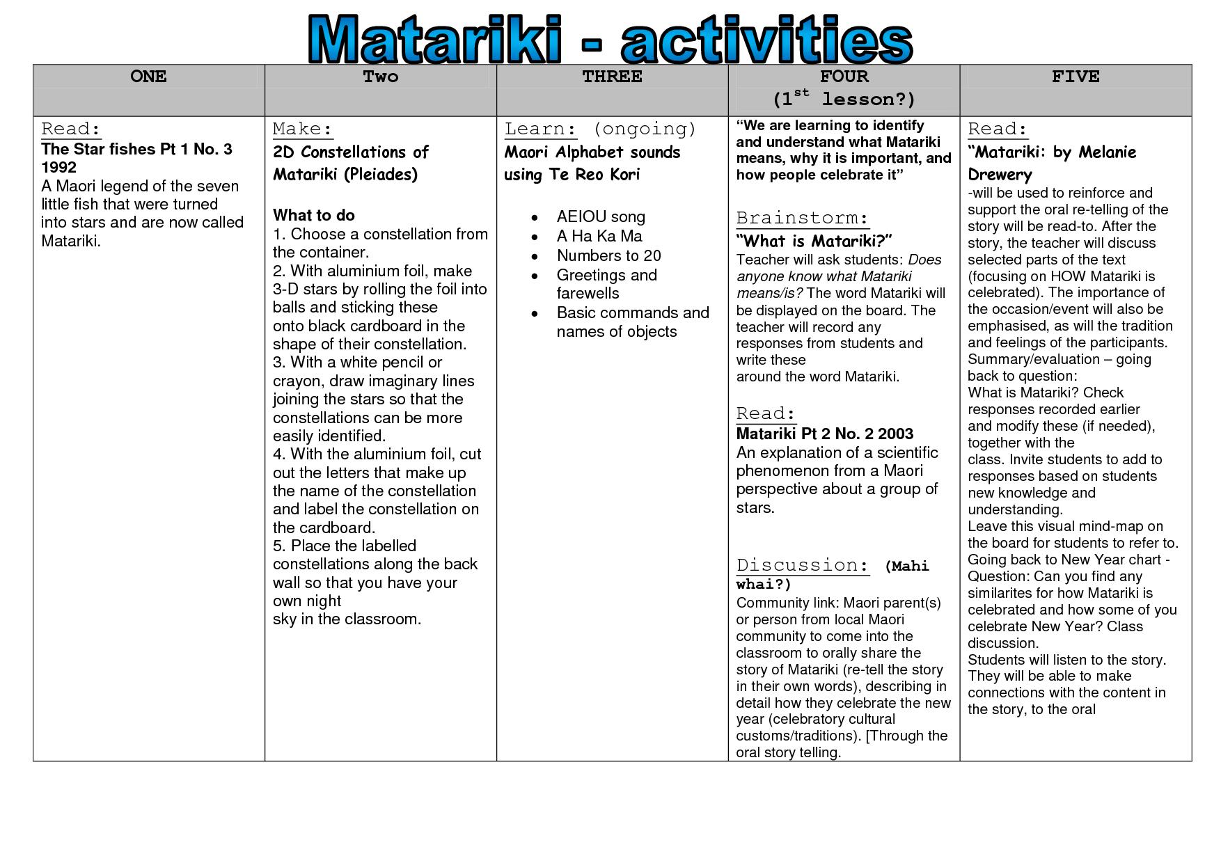 Matariki Activities Year 1 And 2cx