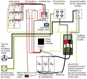 Wiring diagram for this mobile offgrid solar power system including 6 Sun 185W 29V laminate
