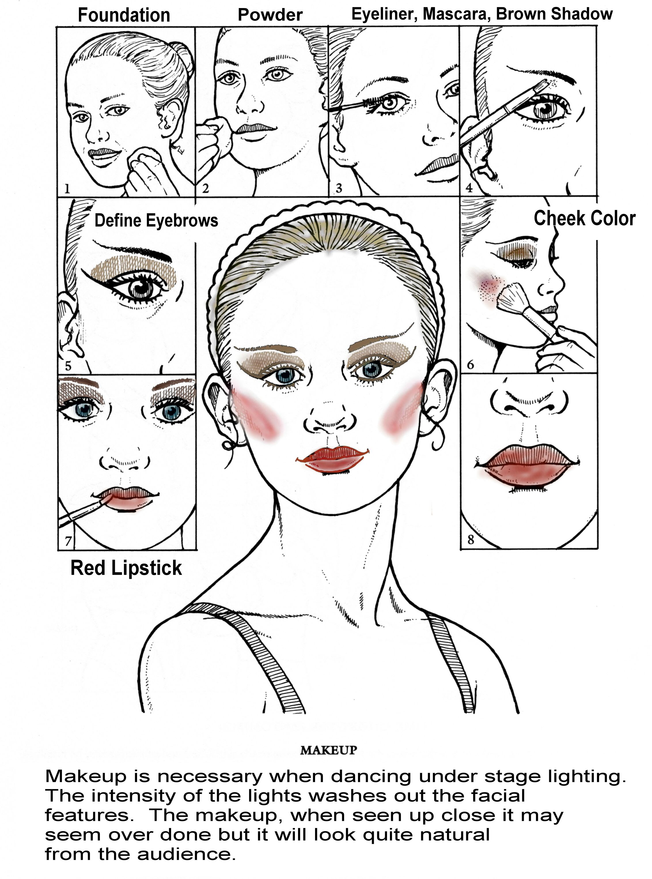 Stage Makeup Diagram This Is Actually Very Helpful
