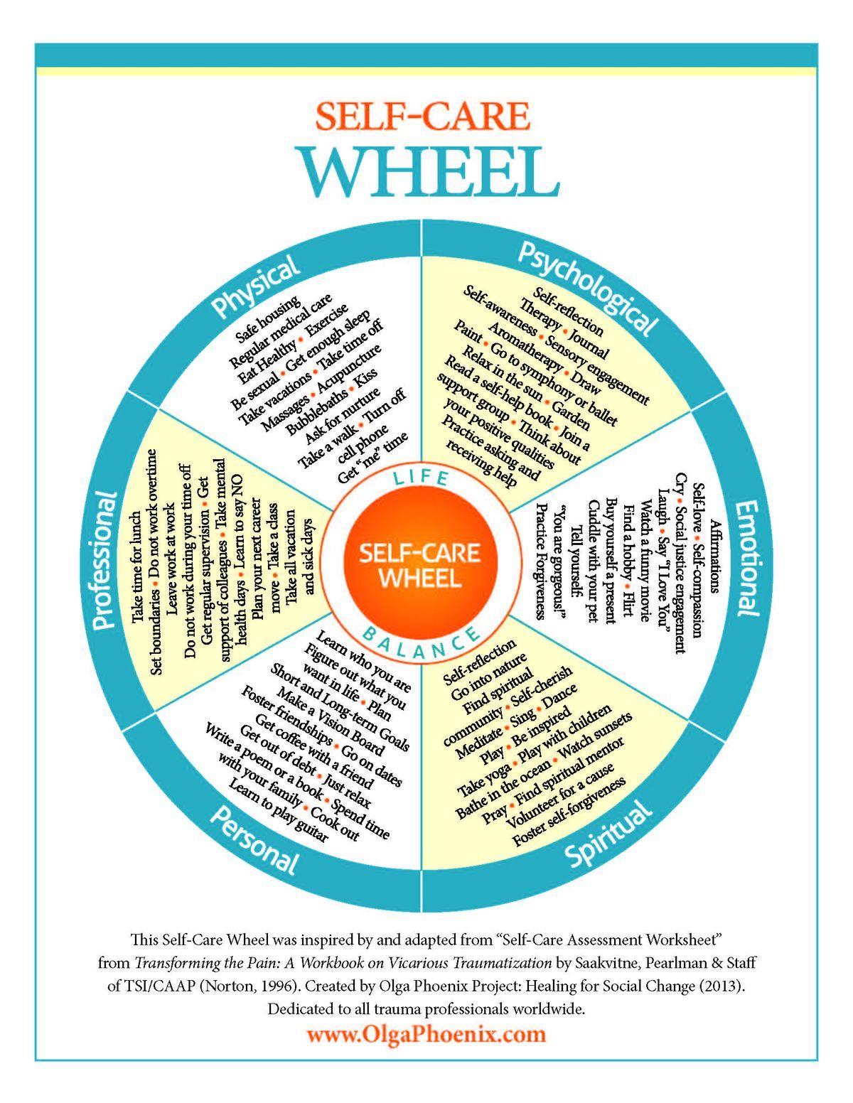 Self Care Repinned By Ols For Abundance Abundant Health