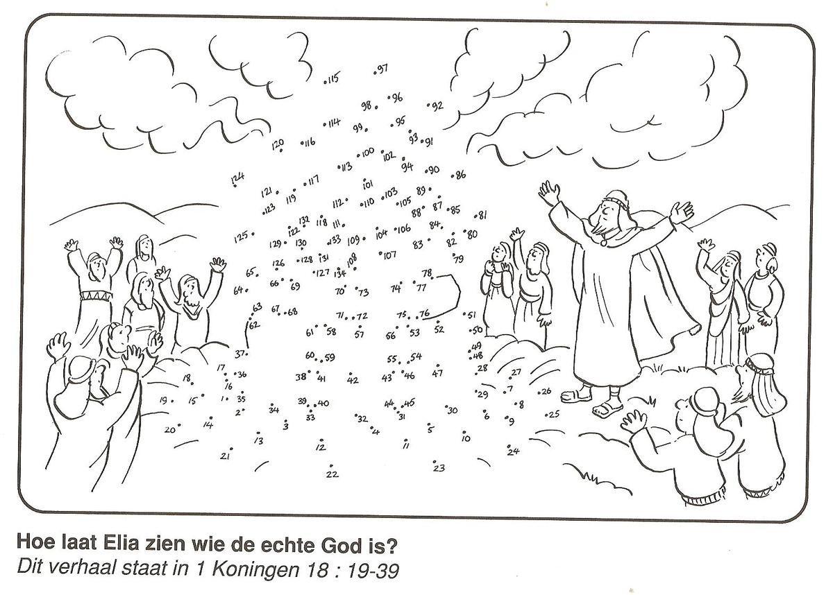 La Bible Point Par Point