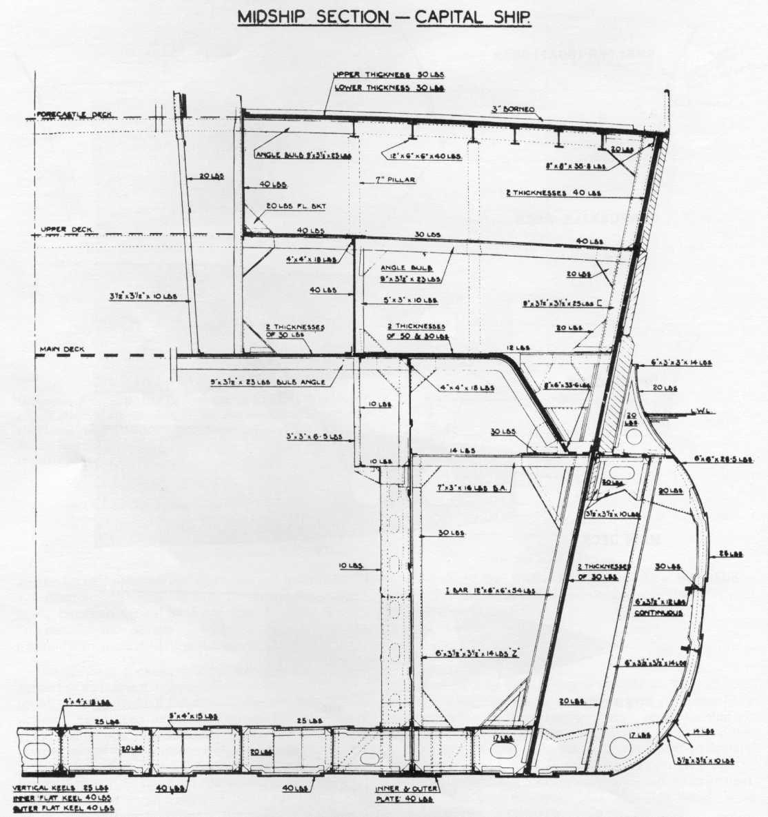 Submarine Schematics