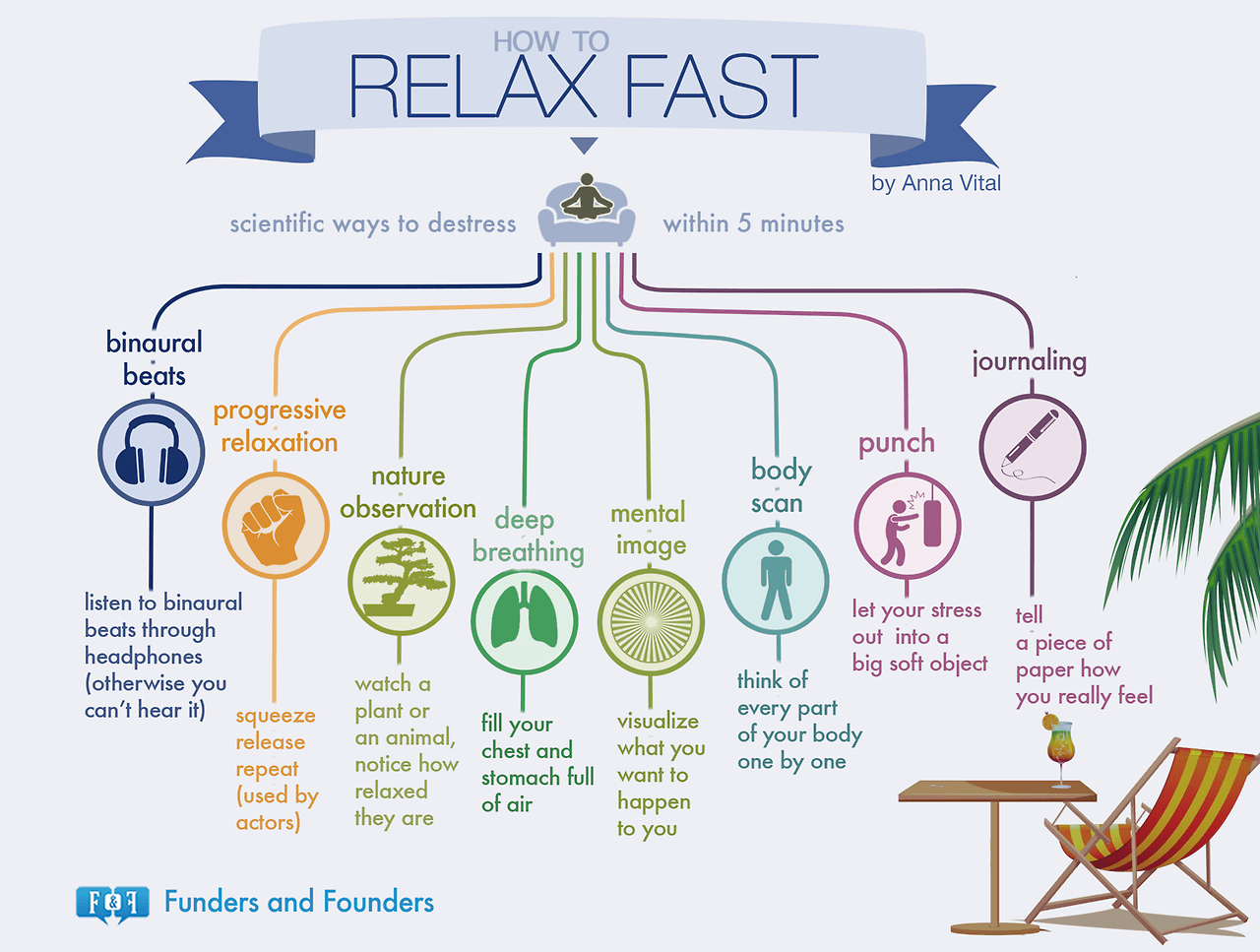 Check Out These Relaxation Techniques Relaxation Relieves Stress Which Makes You Sleep Better