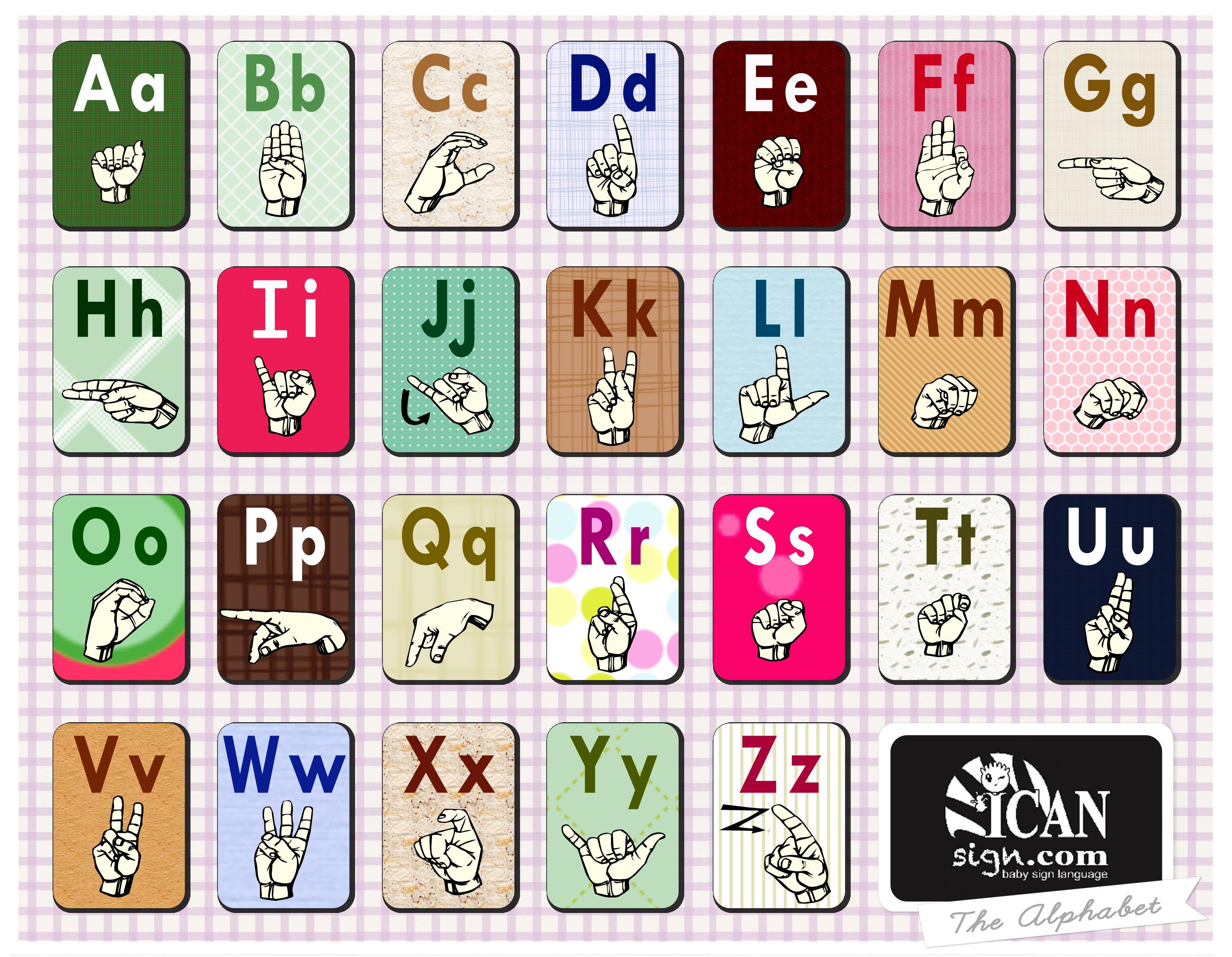 Asl Alphabet Chart