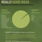 Biomimicry really good ideas design biomimicry pinterest