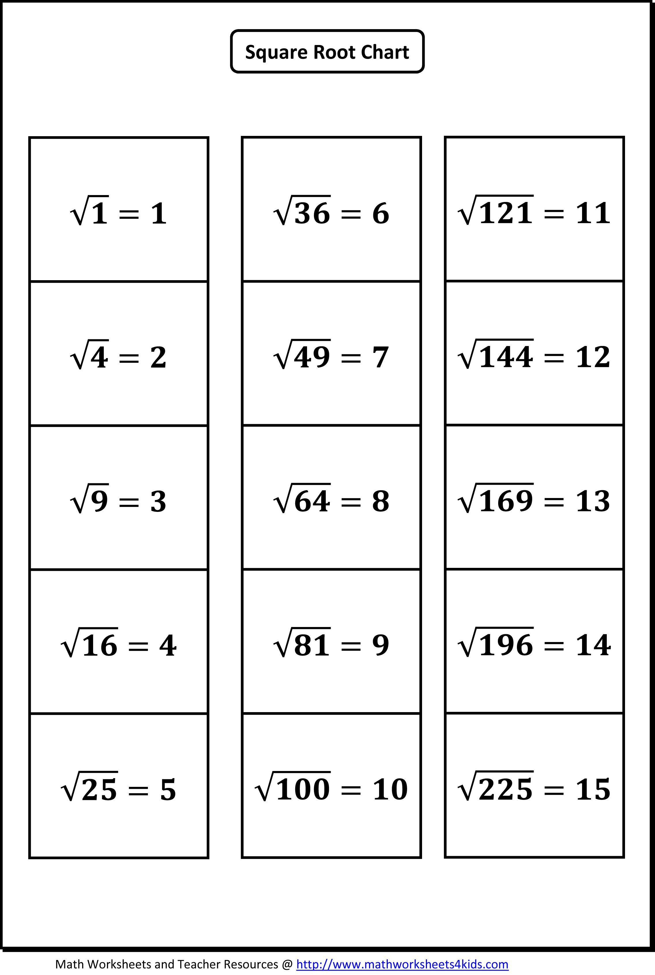 Square Root Worksheets Find The Square Root Of Whole