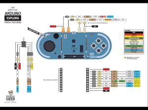 Arduino ESPLORA Full Pinout Diagram | Pinout | Pinterest