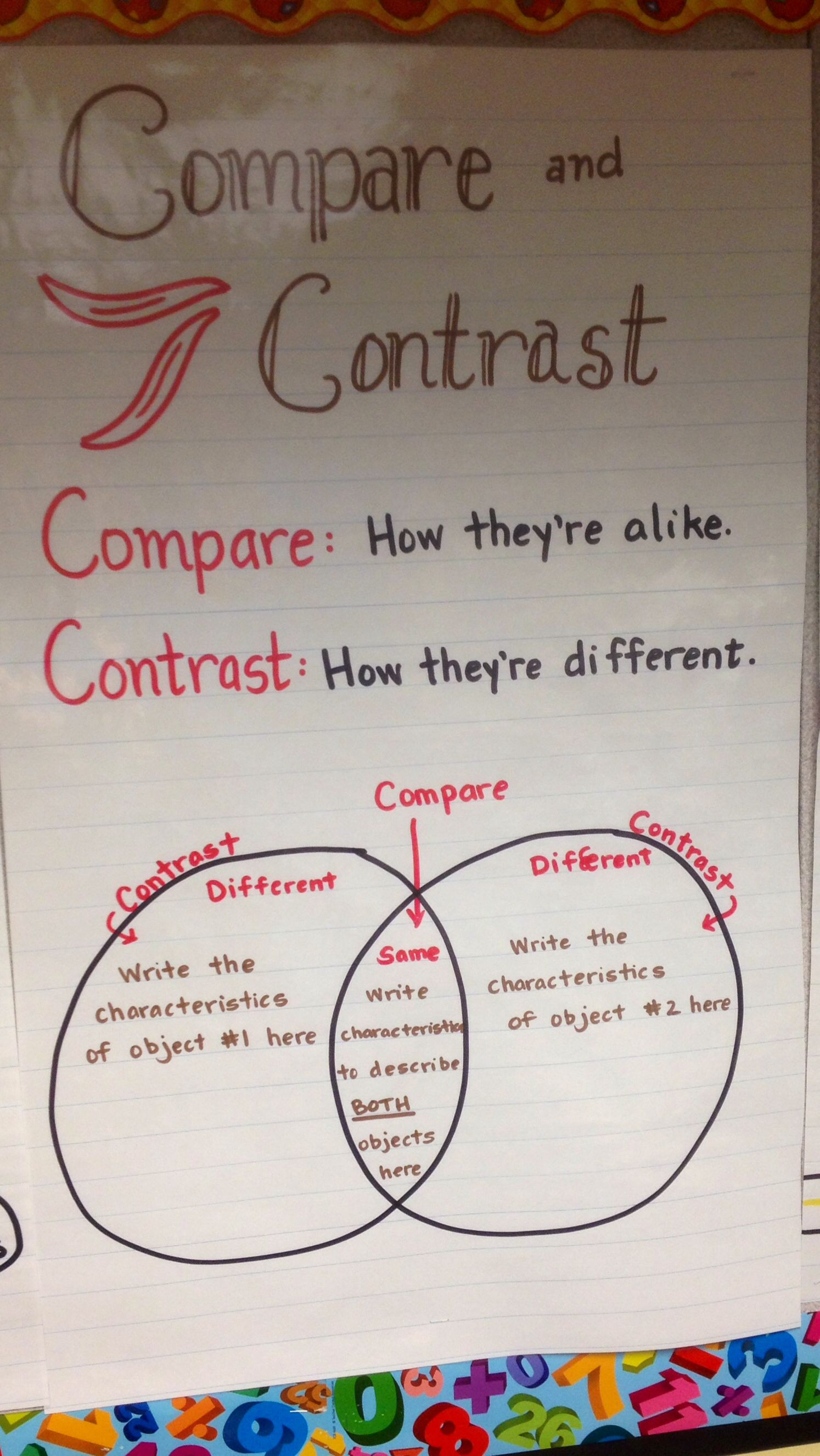 Compare And Contrast Anchor Chart 2nd Grade