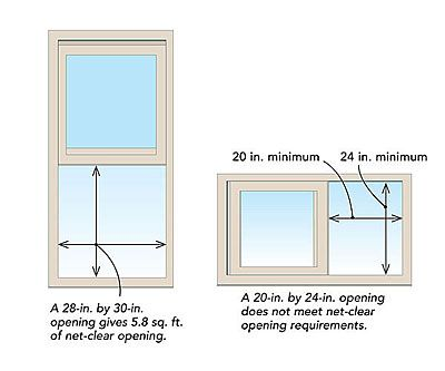 Double Hung Gress Window Requirements Understanding Net Clear Opening Fine