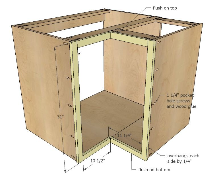 Cabinet building 101 ebook pdf for Cabinets 101