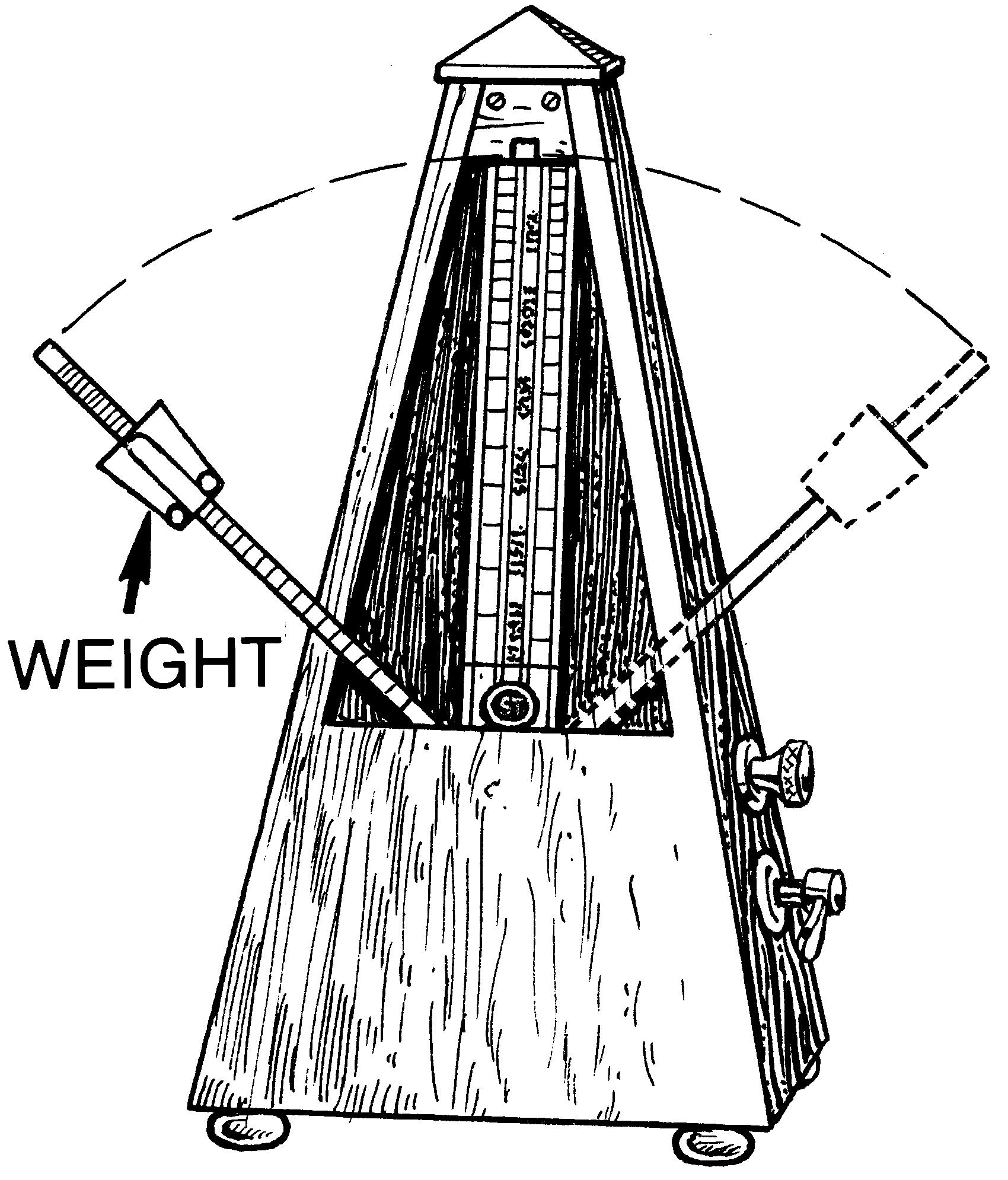 Metronome Diagram