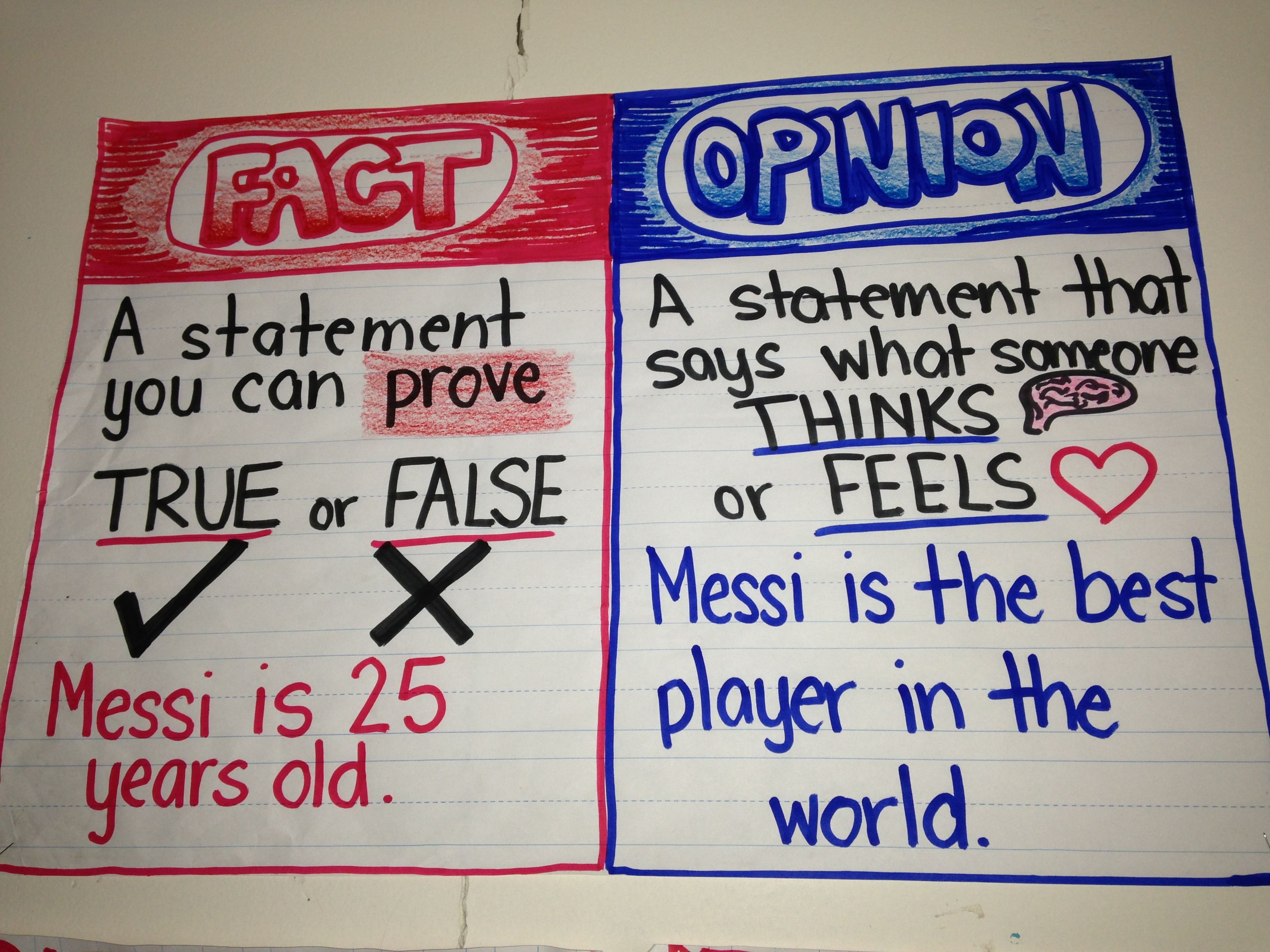 Fact And Opinion Anchor Chart By Iris Hinojosa
