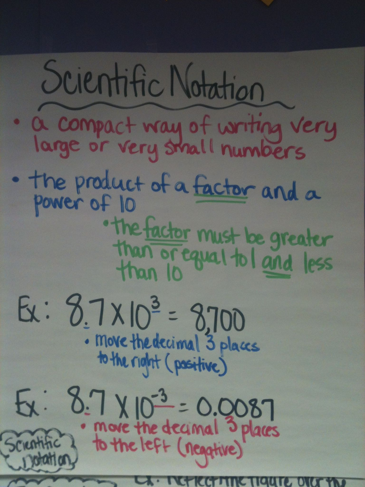 Here S An Anchor Chart On Scientific Notation