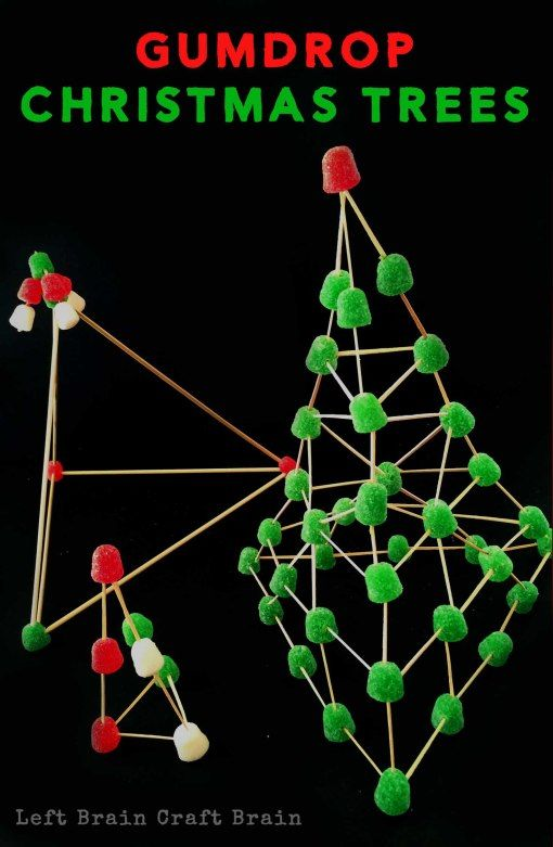 Invitation To Build Gumdrop Christmas Trees Stem Skills