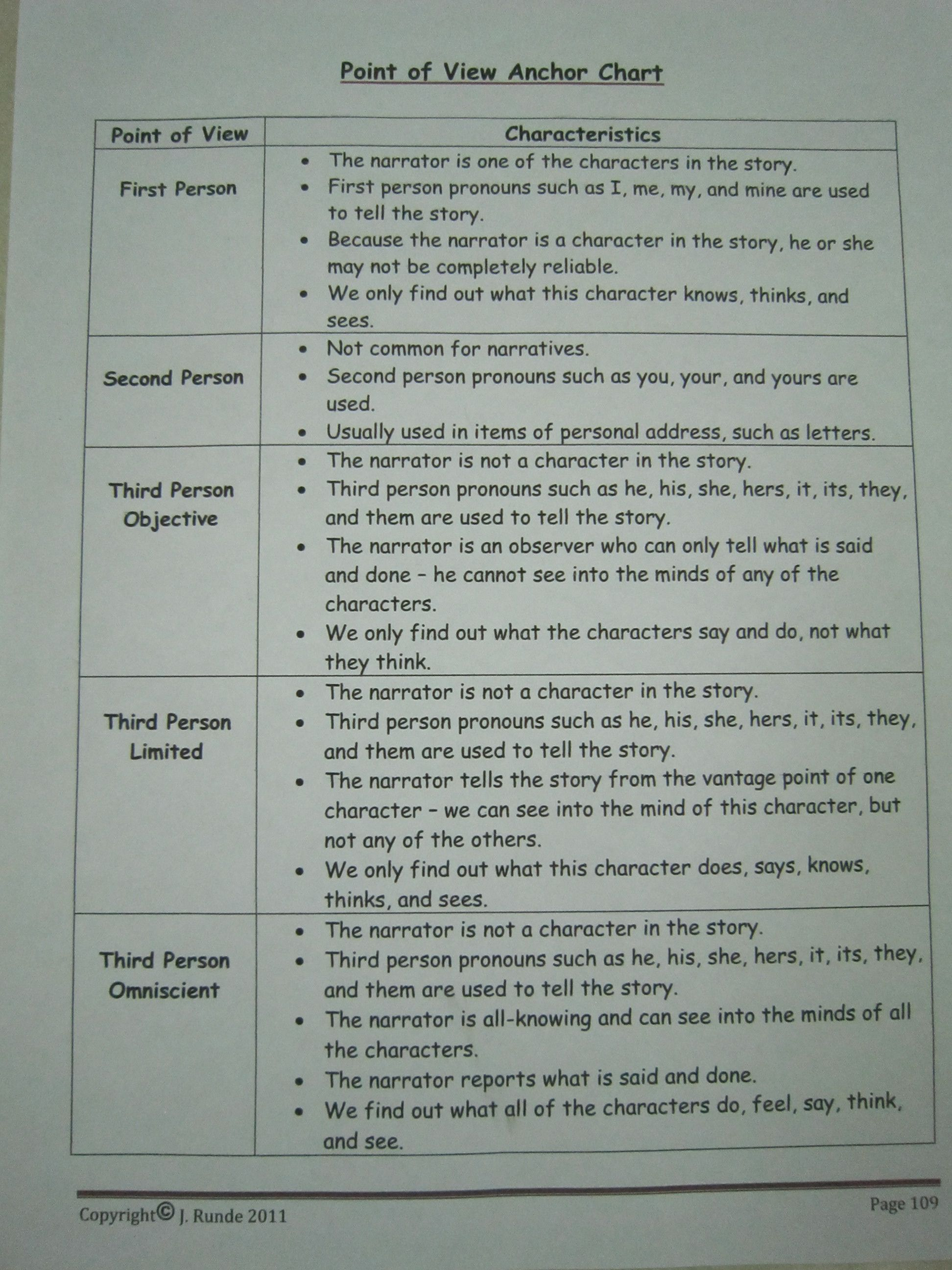 First Person Third Person Worksheet