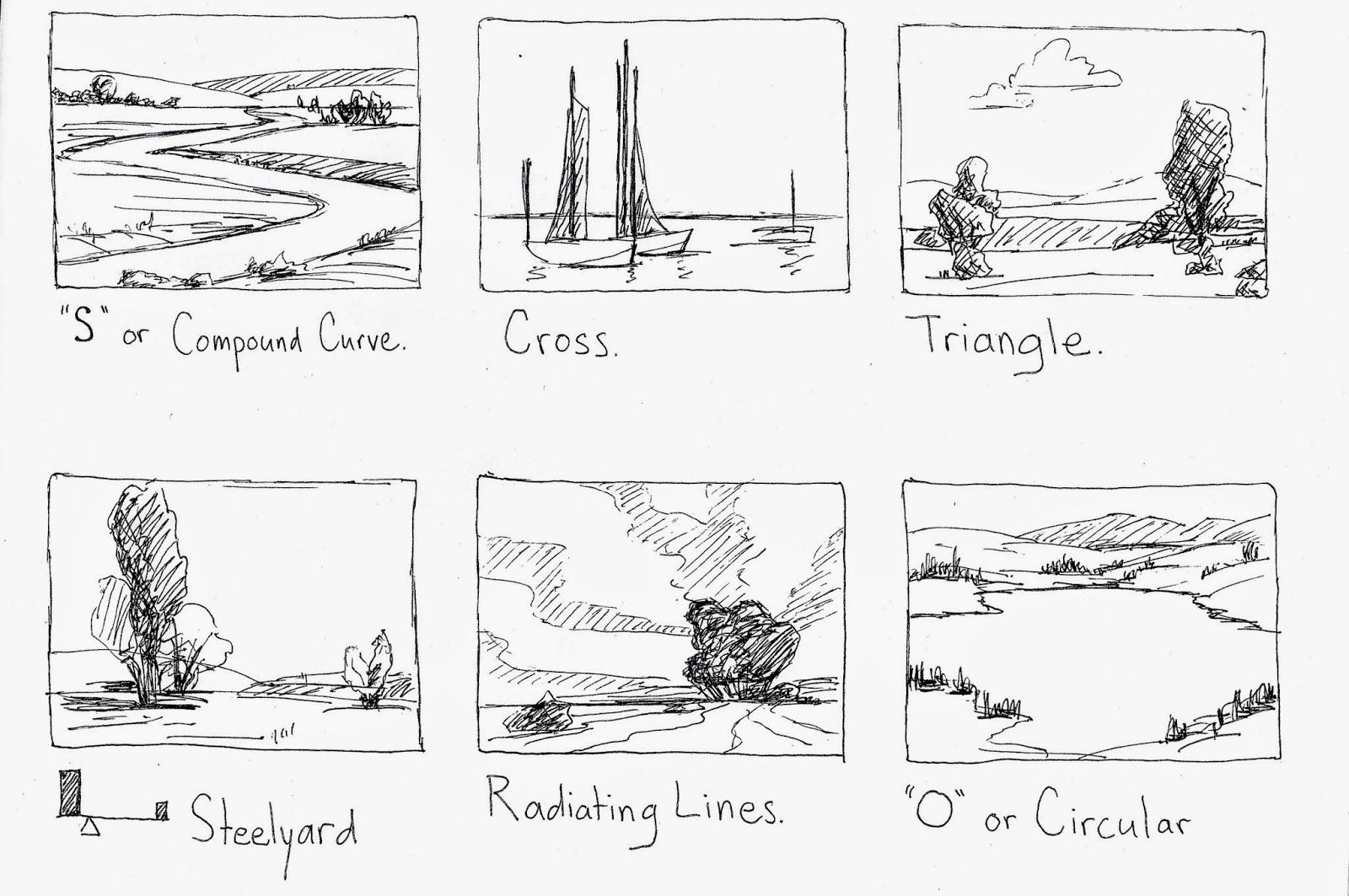 Types Of Composition Free Print Out