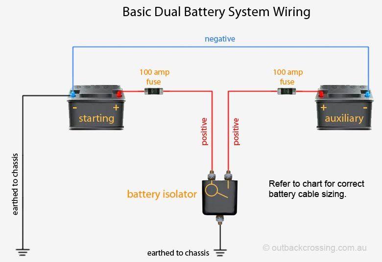9620ec9370f840e6d2ee5c63240fcb3d?resize=665%2C457&ssl=1 piranha dual battery system wiring diagram wiring diagram piranha dual battery isolator wiring diagram at nearapp.co