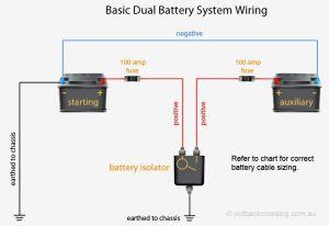 dual battery wiring | campervan > wiring | Pinterest