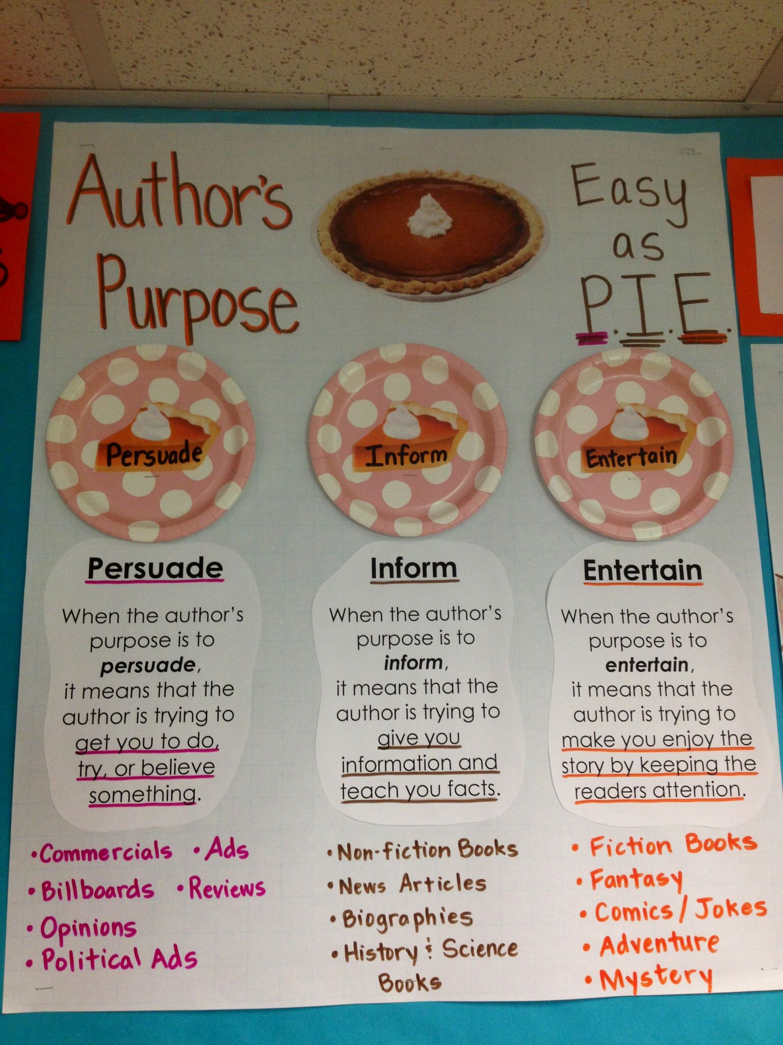 Author S Purpose Anchor Chart 4th Grade