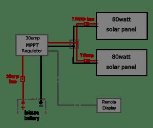 solar wiring diagram | camping | Pinterest | Solar