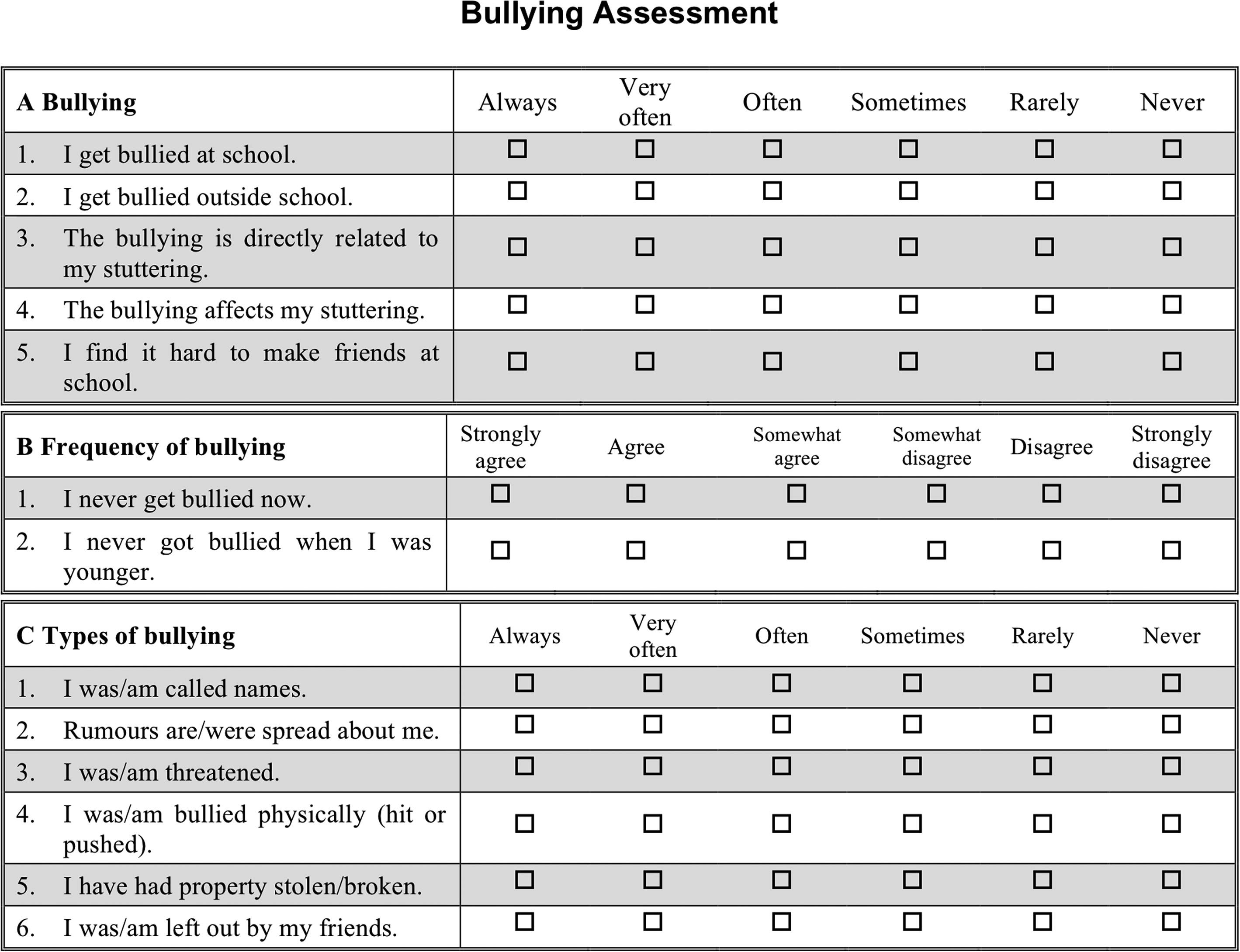 Bullying In Children And Teenagers Who Stutter And The Relation To Self Esteem Social
