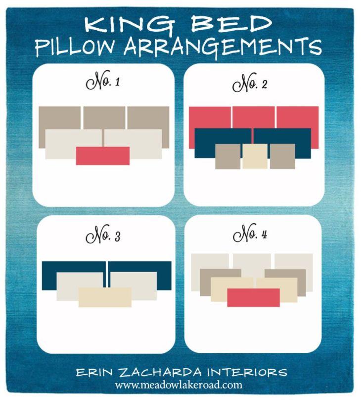 Bed Pillow Arrangement Ideas MakuuhuoneKotiin ja Ideoita