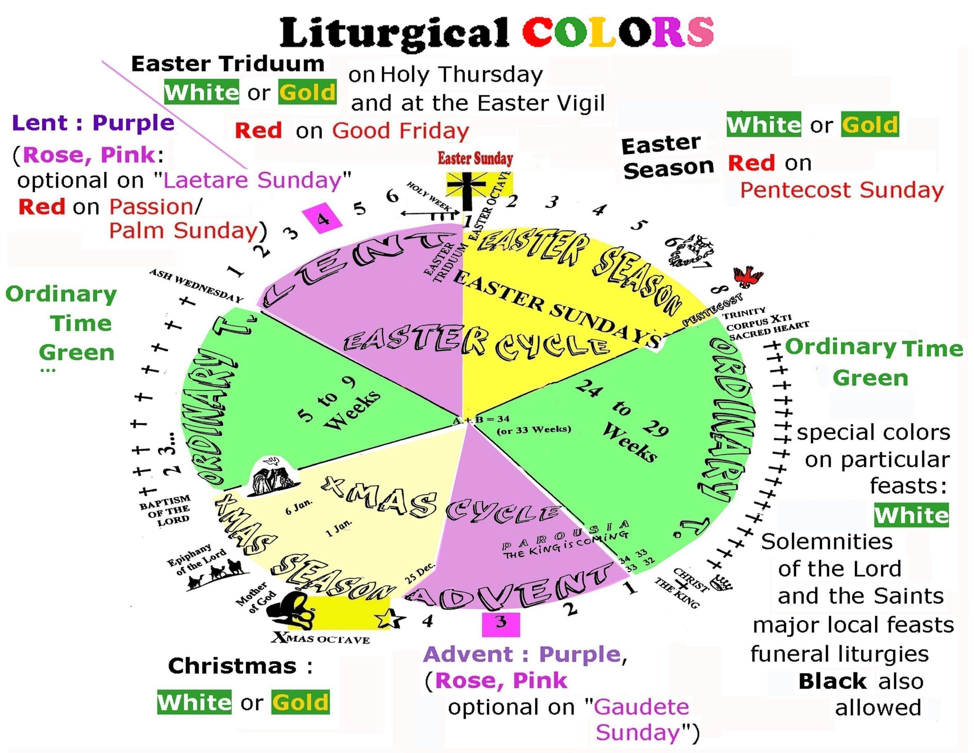 Colors Of The Liturgical Year Catholic