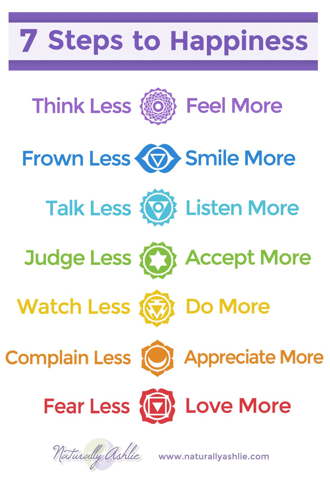 7 Steps To Happiness Using Chakra Energy Being Happy Is