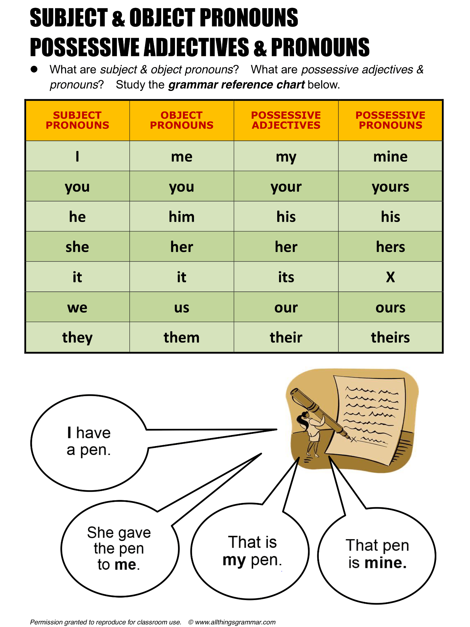 45 Ejercicios De Subject Y Object Pronouns Printable
