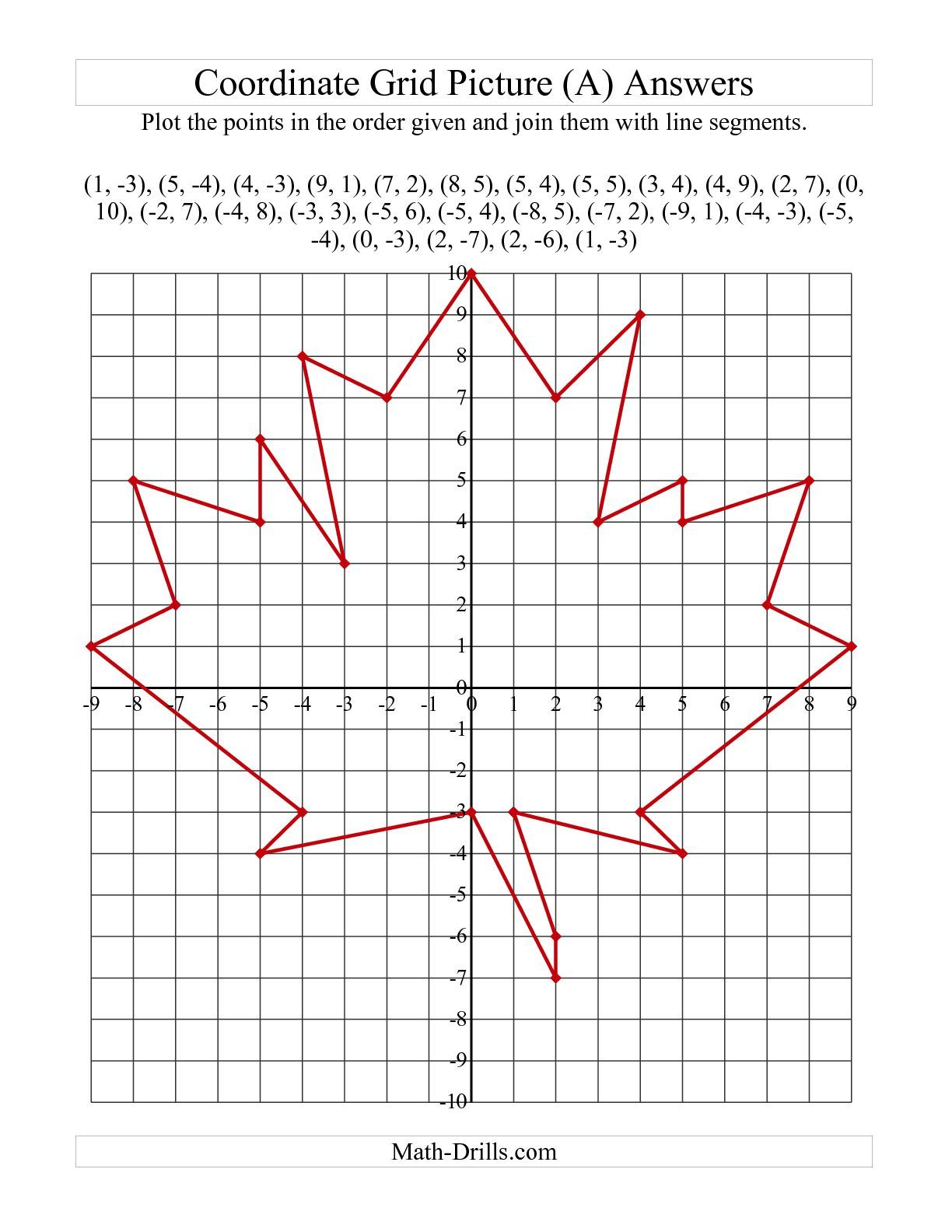 The Plotting Coordinate Points Art Red Maple Leaf A