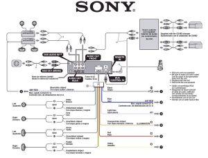 Sony car stereo schematics | Misc | Pinterest