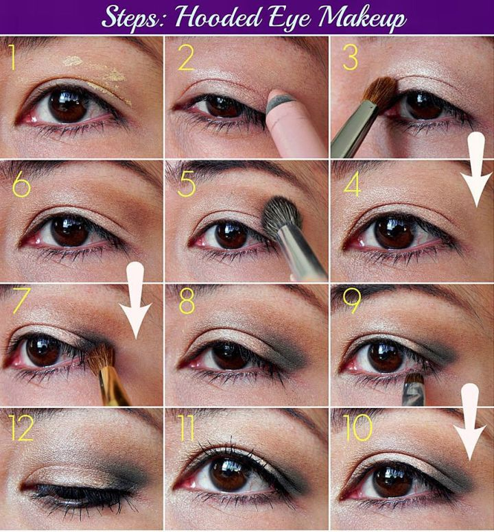 Eye Makeup Tutorial For Hooded Eyes