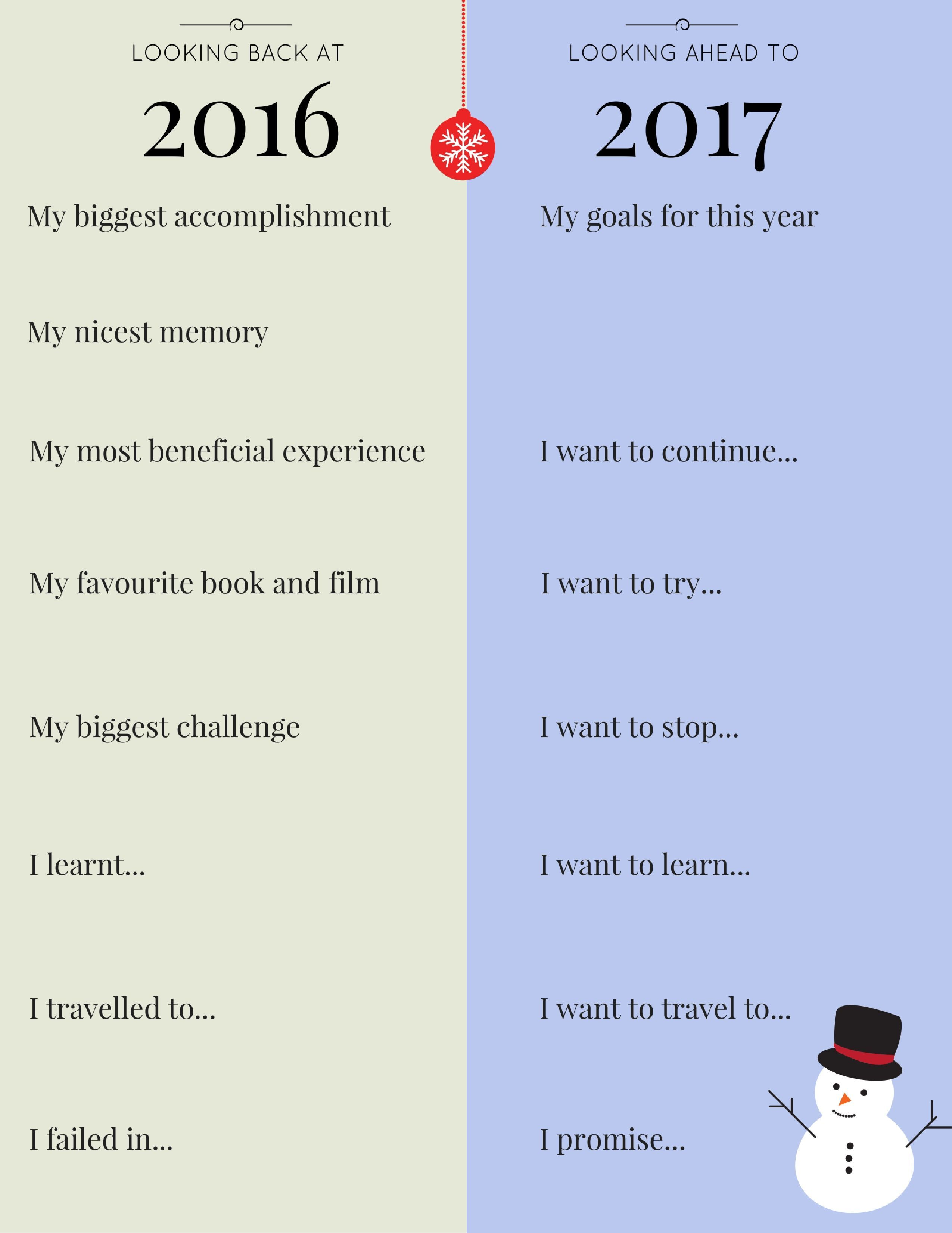 What You Should Know About New Year Resolutions
