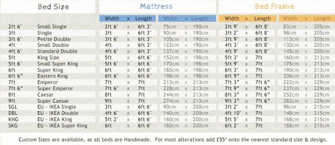 Wooden Bed Frame Sizes Chart Comparison Including Four Poster