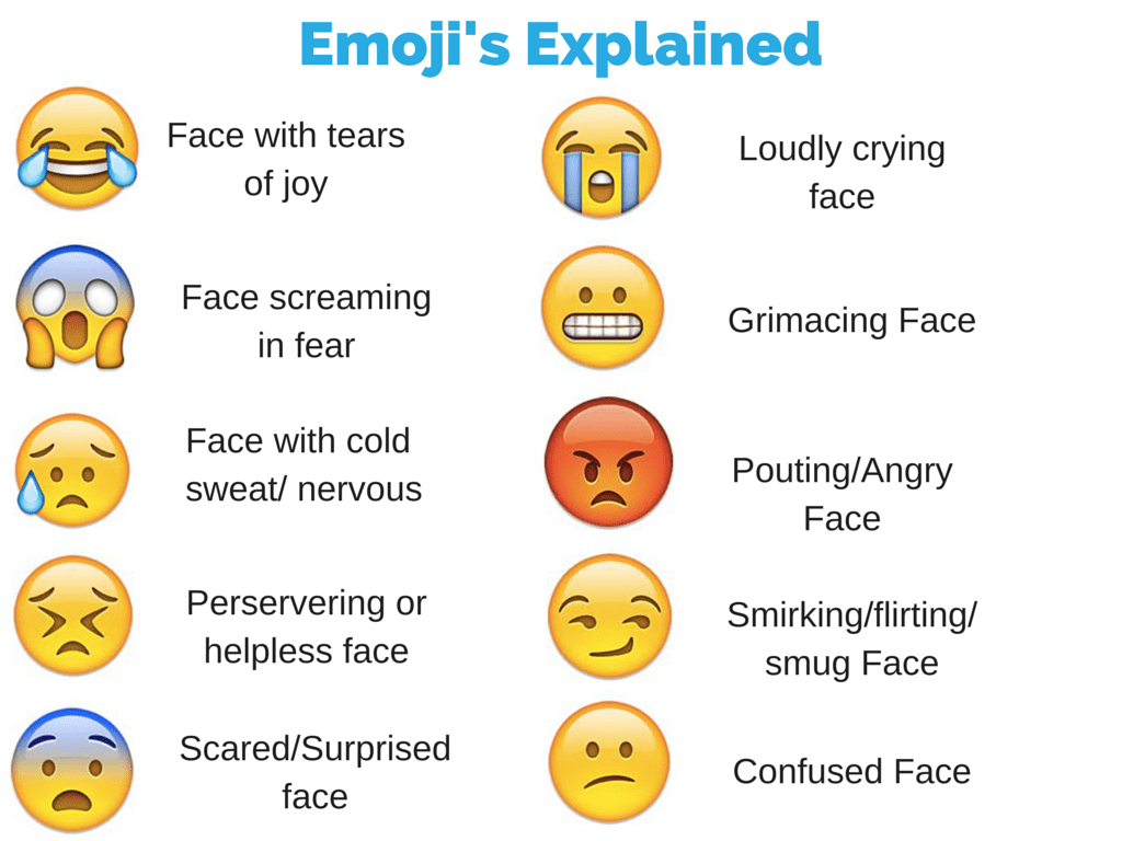 Emoji Faces Meaning