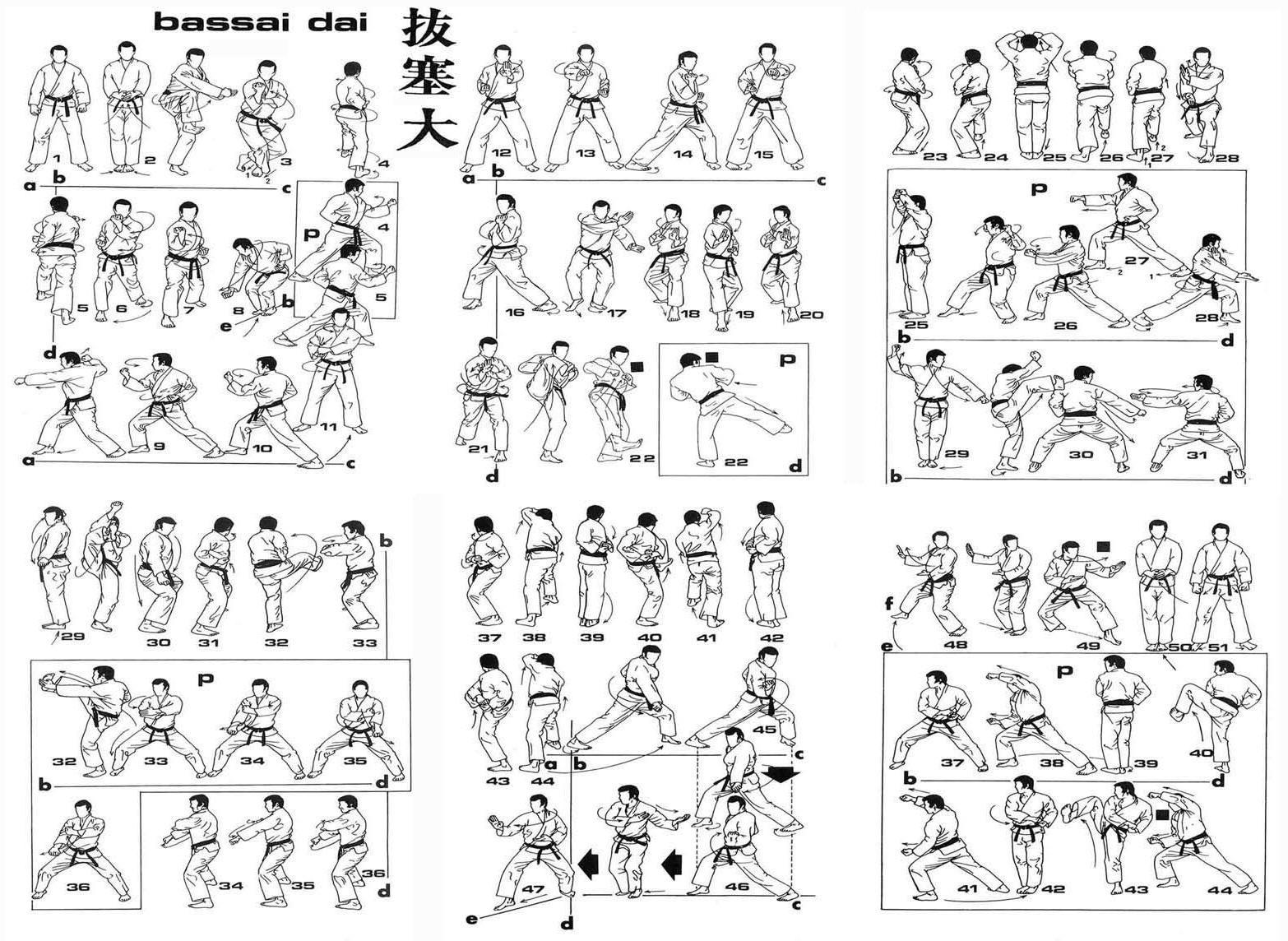 Shorin Ryu Kata Diagrams