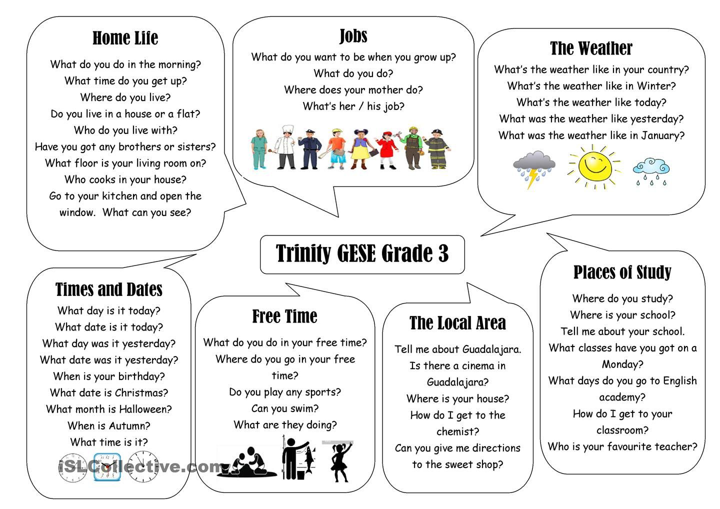 Worksheet On Articles For Grade 3
