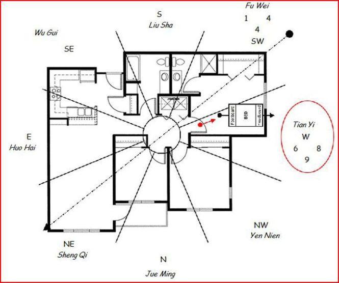 Feng Shui Living Room Map