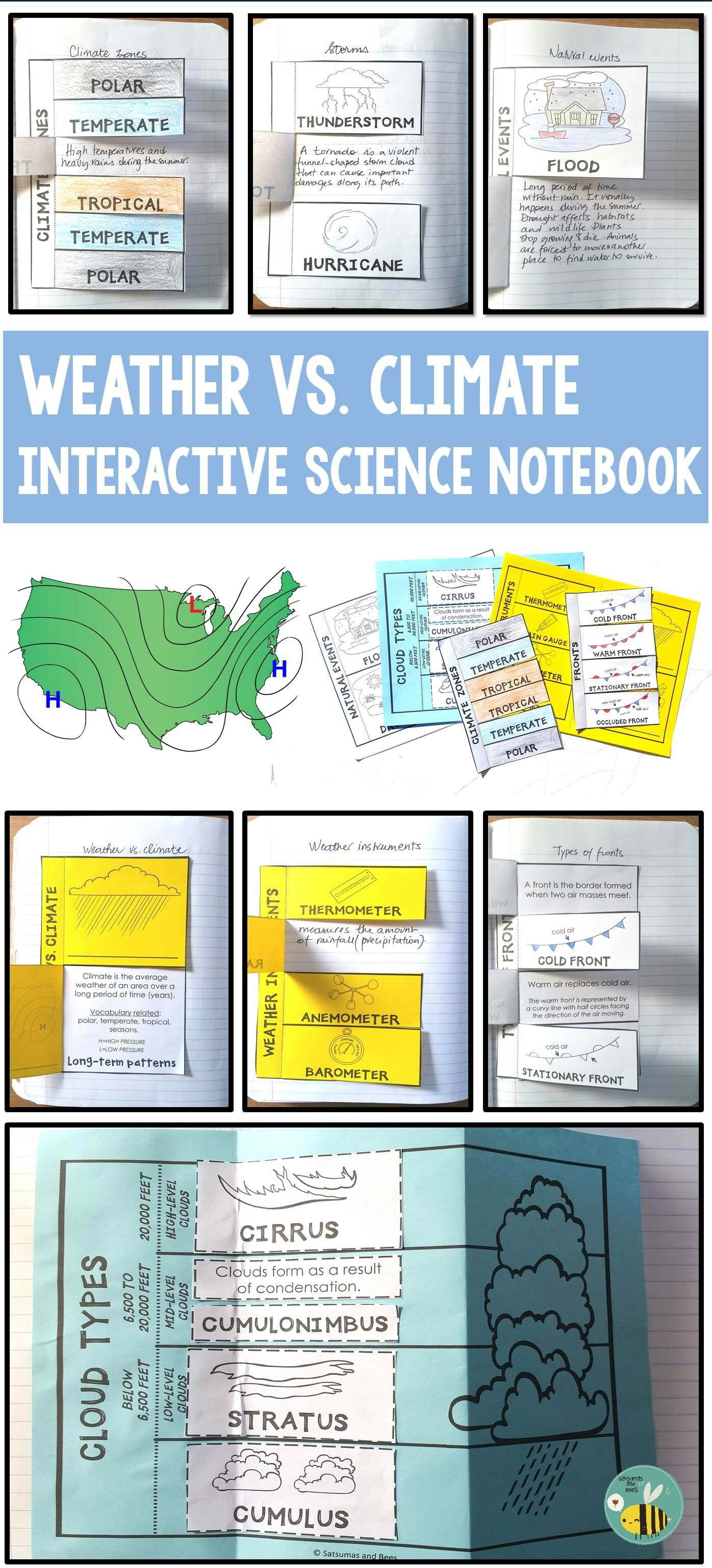 Weather And Climate Interactive Science Notebook Foldables
