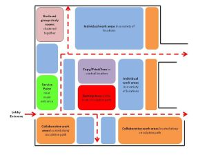 zoning diagram interior design  Google Search   Zoning
