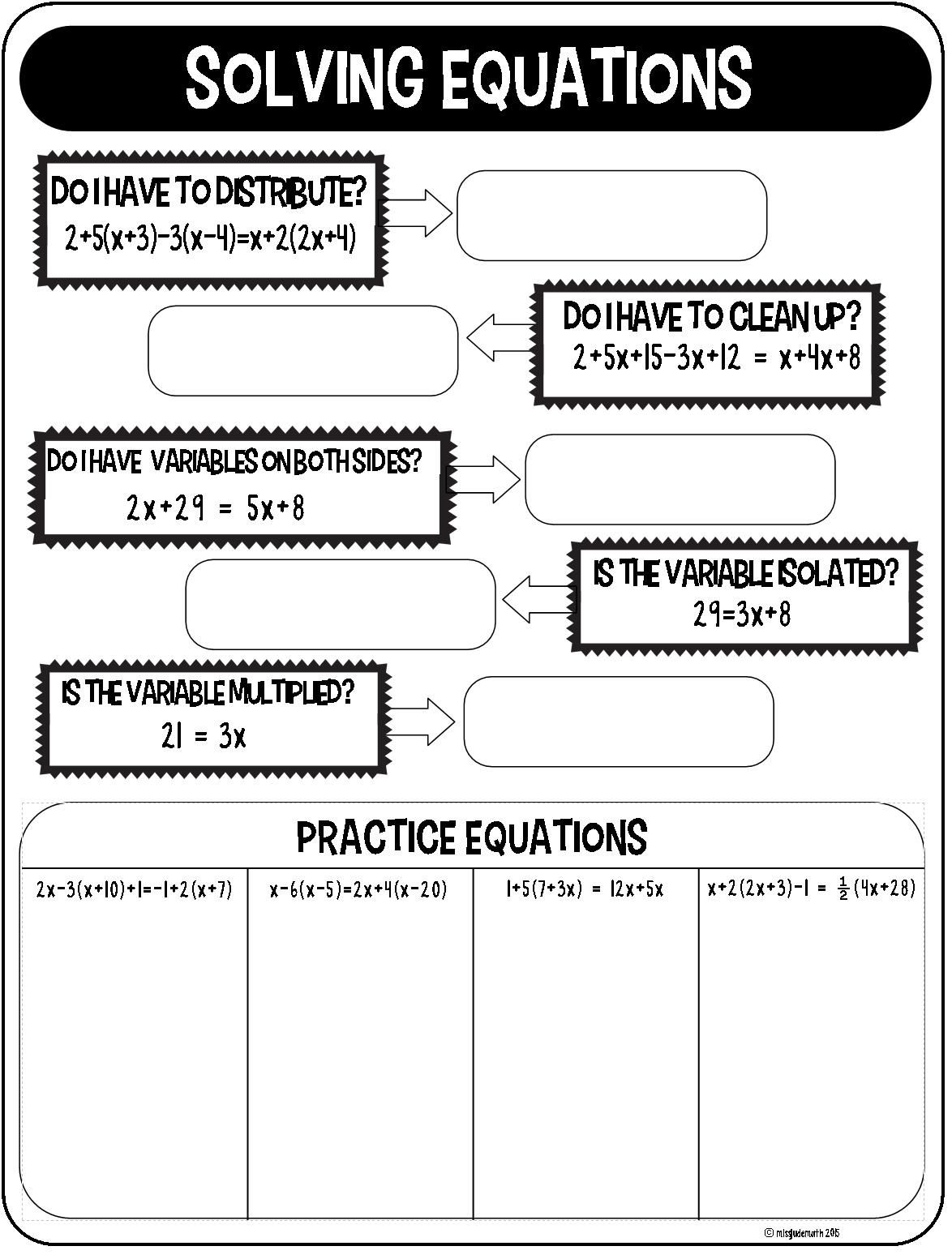 How To Solve An Equation Graphic Organizer For Interactive Notebooks Or Classroom Poster From