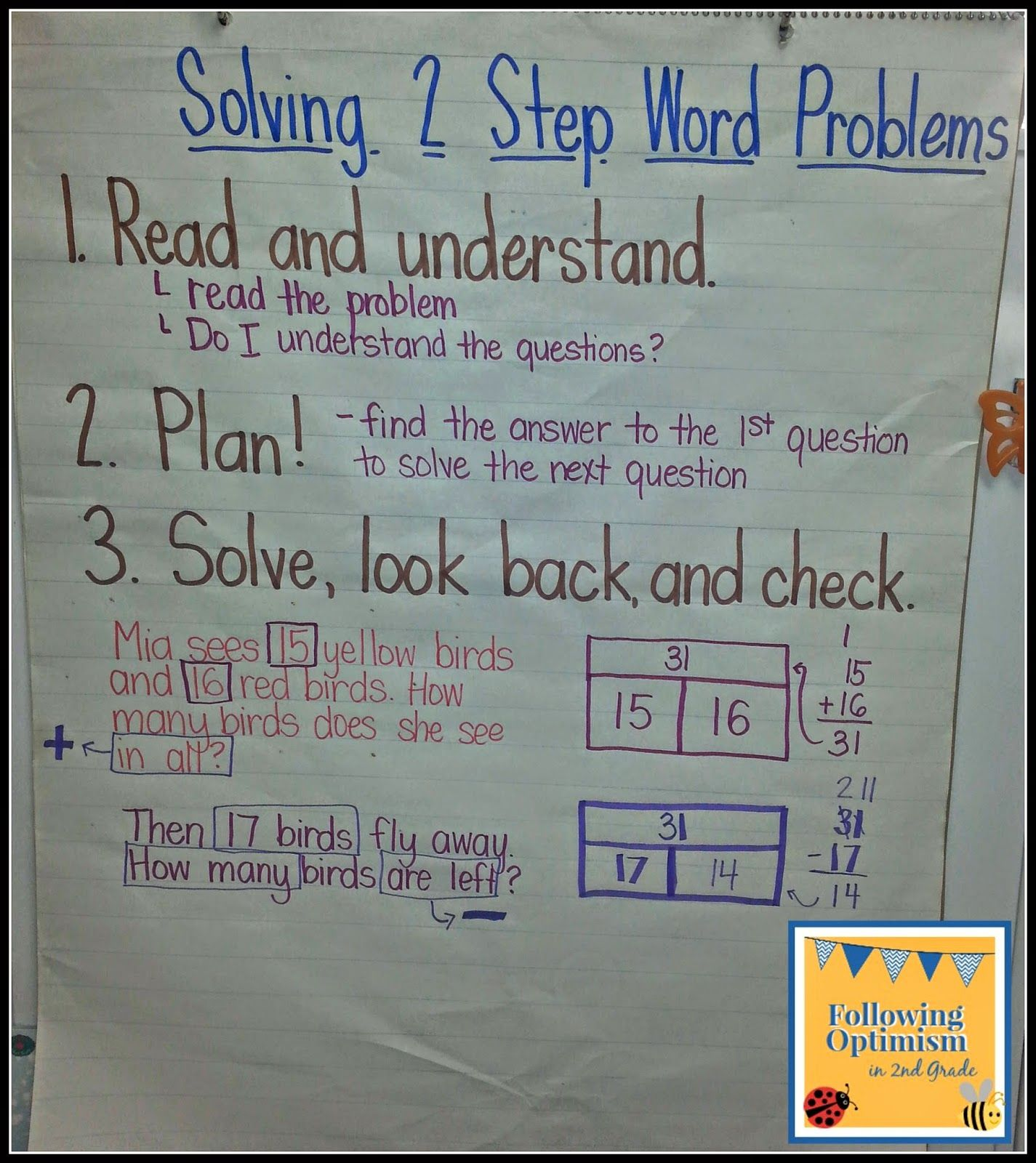 Two Step Word Problems Following Optimism In 2nd Grade