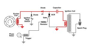 CDI Capacitor Discharge Ignition Circuit Demo | Automotive and Motorcycle | Pinterest | Circuits